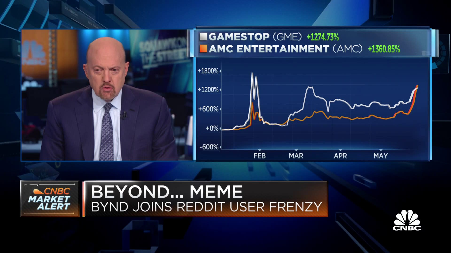 Jim Cramer: AMC's stock action has nothing to do with the company