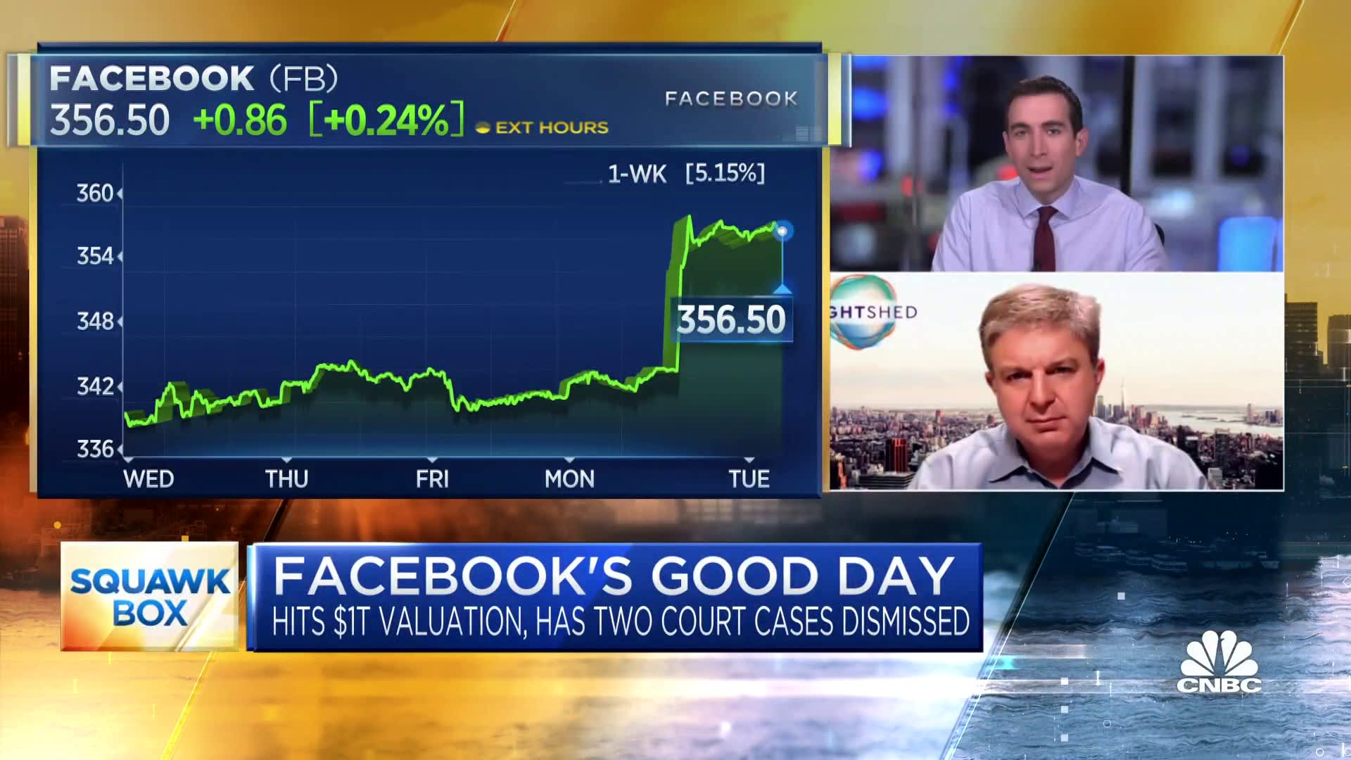 Lightshed's Rich Greenfield on Facebook's court victory